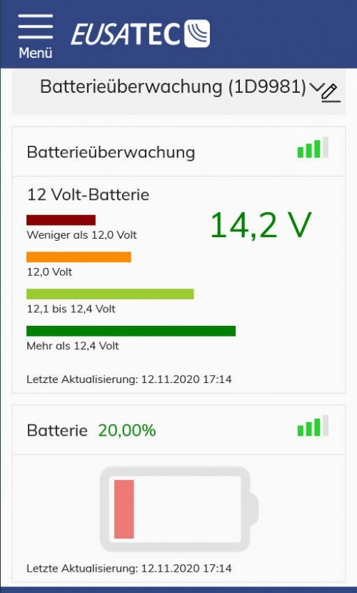 EUSATEC IoT Batterie Monitoring, Dashboard
