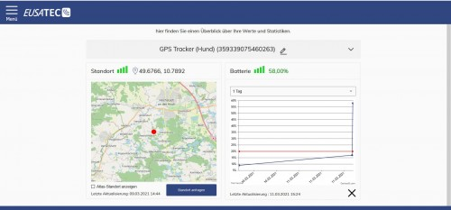 eusatec Dashboard über Internetbrowser mit Batterie-Detail