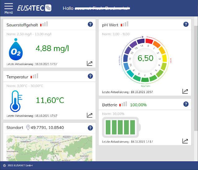 Screenshot für EUSATEC Browser Oberfläche des Solar-Wasser-Monitoring Gerätes