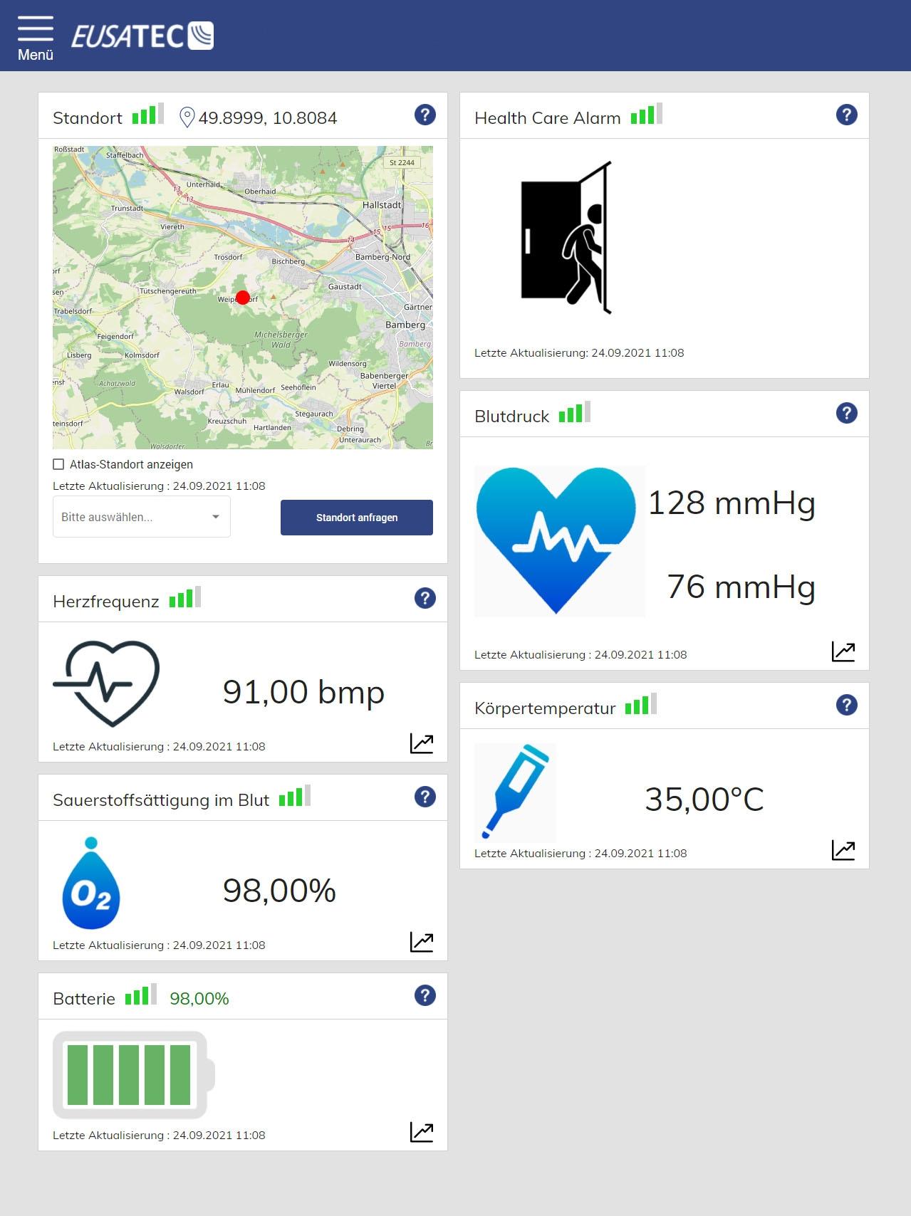 EUSATEC HealthCare Monitoring